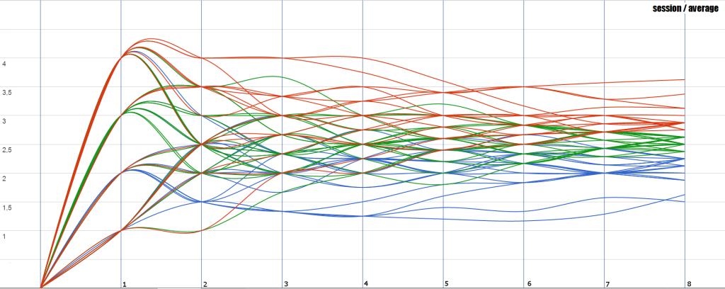en-01-flow-average-