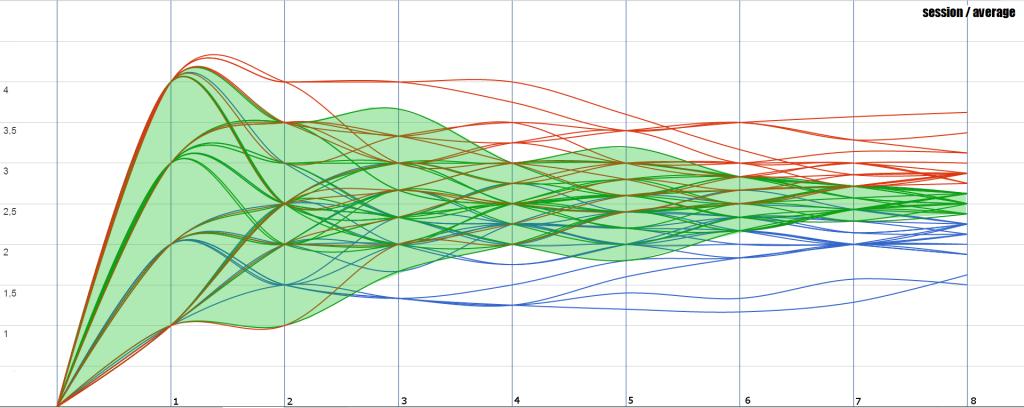 en-03-flow-average-
