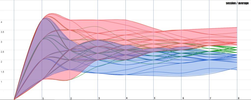 en-06-flow-average-