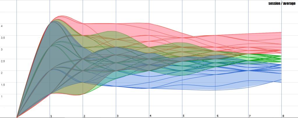 en-09-flow-average-